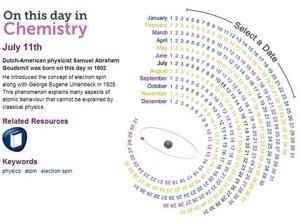 chemistry-calendar